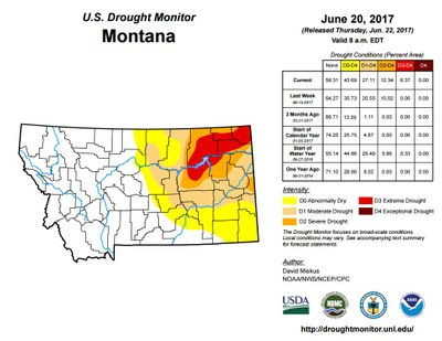 June 22, 2017 US Drought Monitor Map of Montana