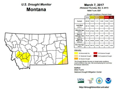March 7, 2017 US Drought Monitor